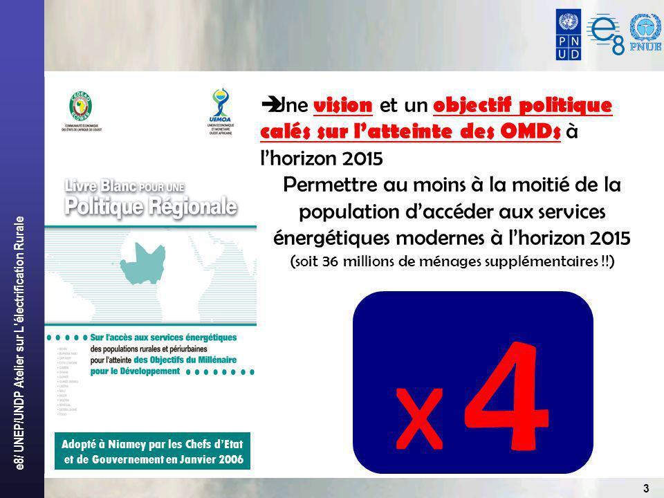 e8/ UNEP/UNDP Atelier sur L électrification Rurale 3 X 4 Une vision et un objectif politique calés sur latteinte des OMDs à lhorizon 2015 Permettre au moins à la moitié de la population daccéder aux services énergétiques modernes à lhorizon 2015 (soit 36 millions de ménages supplémentaires !!) Adopté à Niamey par les Chefs dEtat et de Gouvernement en Janvier 2006