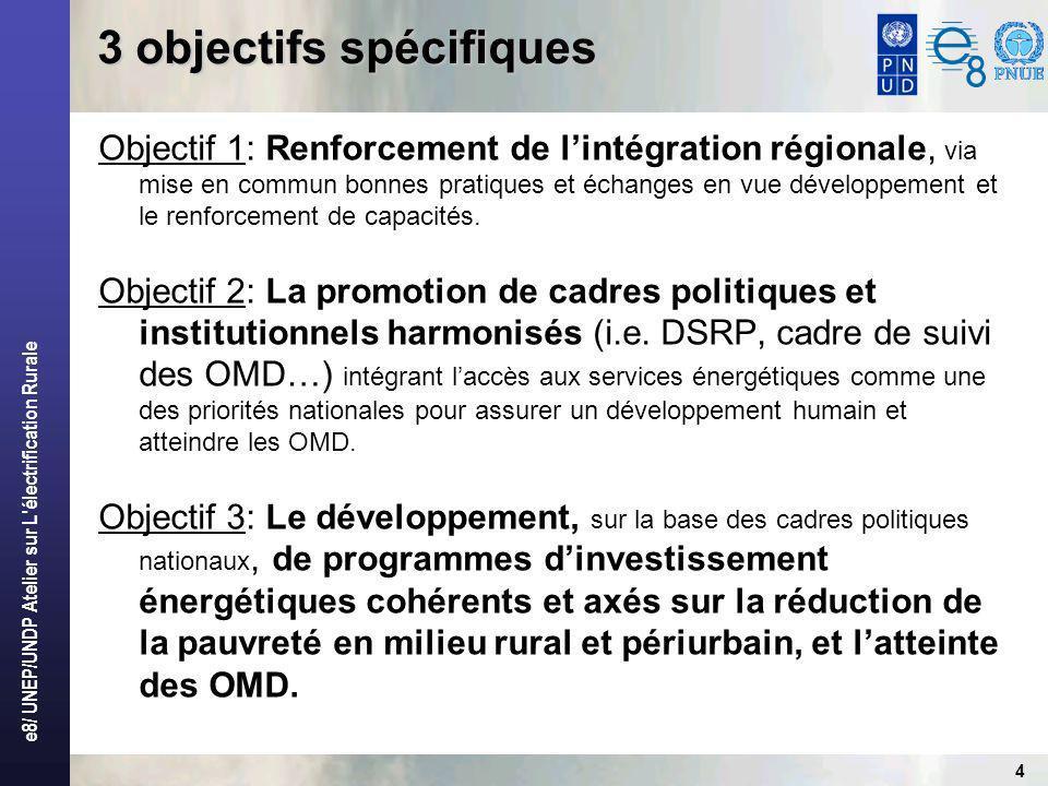 e8/ UNEP/UNDP Atelier sur L électrification Rurale 5 Programmes dinvestissement nationaux pour accès aux Services Energétiques reposent sur 3 piliers Résultats attendus 2015 Accès aux combustibles de cuisson 100 % de la population aura accès à un service de cuisson moderne.