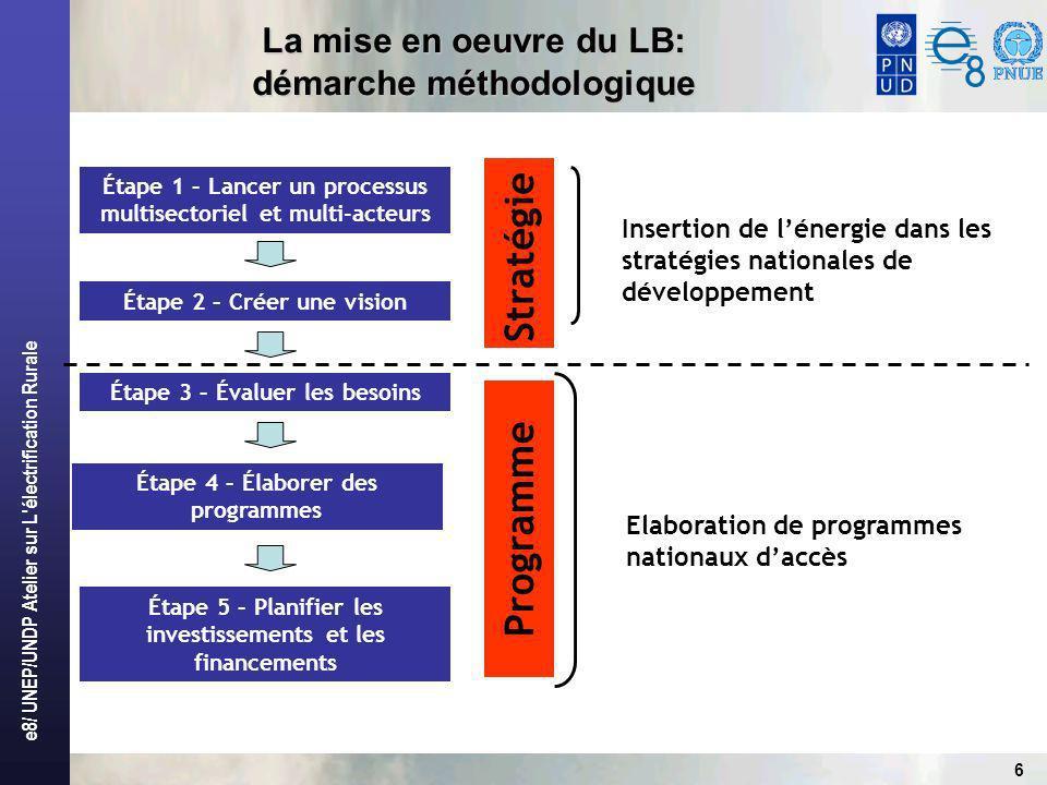 e8/ UNEP/UNDP Atelier sur L électrification Rurale 6 La mise en oeuvre du LB: démarche méthodologique Étape 1 – Lancer un processus multisectoriel et multi-acteurs Étape 2 – Créer une vision Étape 3 – Évaluer les besoins Étape 4 – Élaborer des programmes Étape 5 – Planifier les investissements et les financements Stratégie Programme Insertion de lénergie dans les stratégies nationales de développement Elaboration de programmes nationaux daccès
