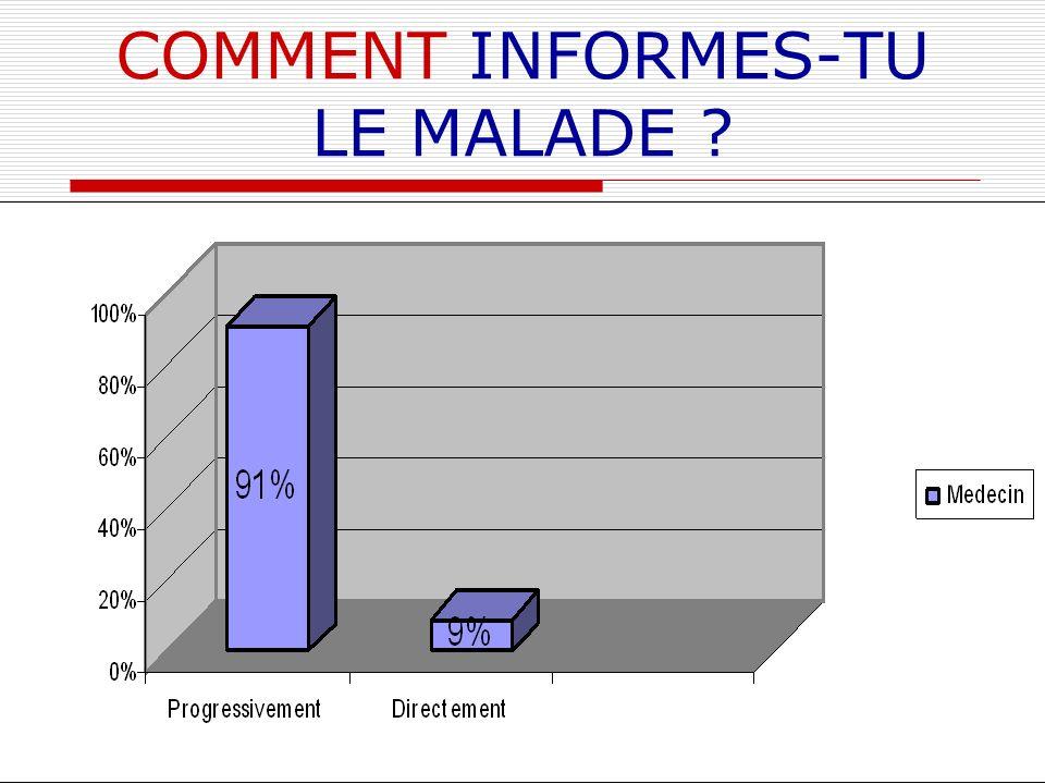 COMMENT INFORMES-TU LE MALADE ?