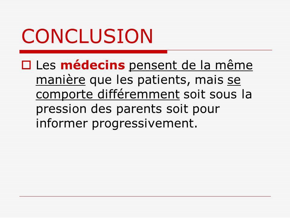 CONCLUSION Les médecins pensent de la même manière que les patients, mais se comporte différemment soit sous la pression des parents soit pour informe