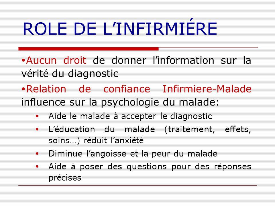 ROLE DE L INFIRMI É RE Aucun droit de donner l information sur la v é rit é du diagnostic Relation de confiance Infirmiere-Malade influence sur la psy