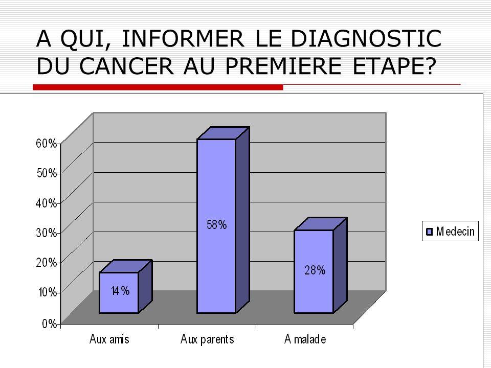 A QUI, INFORMER LE DIAGNOSTIC DU CANCER AU PREMIERE ETAPE?
