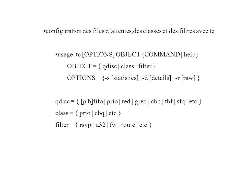 configuration des files dattentes,des classes et des filtres avec tc usage: tc [OPTIONS] OBJECT {COMMAND | help} OBJECT = { qdisc | class | filter } OPTIONS = {-s [statistics] | -d [details] | -r [raw] } qdisc = { [p|b]fifo | prio | red | gred | cbq | tbf | sfq | etc.} class = { prio | cbq | etc.} filter = { rsvp | u32 | fw | route | etc.}