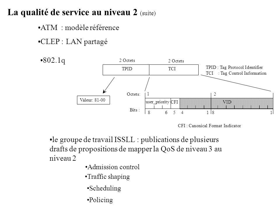 le groupe de travail ISSLL : publications de plusieurs drafts de propositions de mapper la QoS de niveau 3 au niveau 2 La qualité de service au niveau 2 (suite) Policing Scheduling Traffic shaping Admission control ATM : modèle référence CLEP :LAN partagé TPIDTCI 2 Octets TPID : Tag Protocol Identifier TCI : Tag Control Information 1 user_priority VID 2 Bits : Octets: 1 814568 CFI CFI : Canonical Format Indicator Valeur: 81-00 802.1q