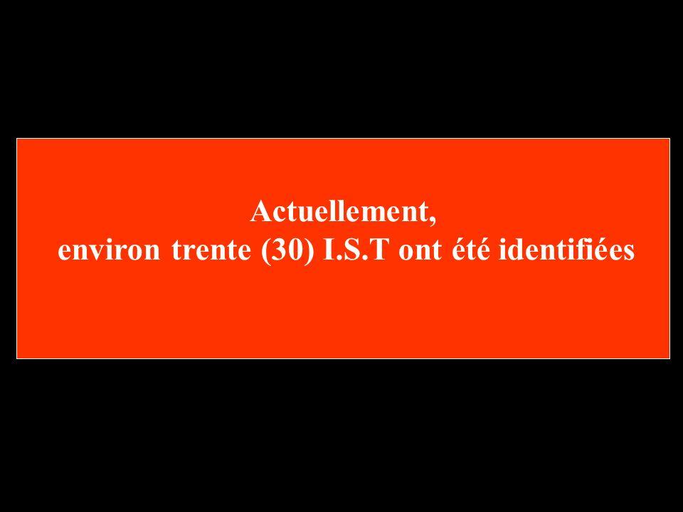 Distinguer les IST des autres types dinfections du tractus génital: - Endogènes vaginoses bactériennes et candidose vaginale - Iatrogènes Germes introduits dans le tractus génital lors de procédures médico- chirurgicales septiques