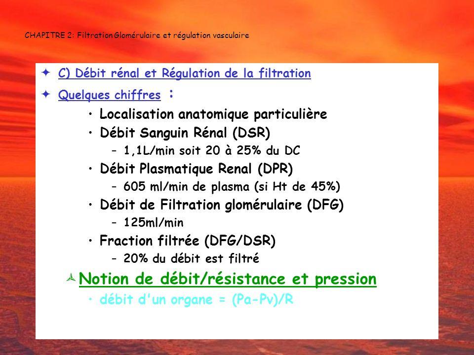 CHAPITRE 2: Filtration Glomérulaire et régulation vasculaire C) Débit rénal et Régulation de la filtration Quelques chiffres : Localisation anatomique