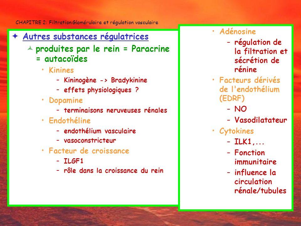 CHAPITRE 2: Filtration Glomérulaire et régulation vasculaire Autres substances régulatrices produites par le rein = Paracrine = autacoïdes Kinines –Ki