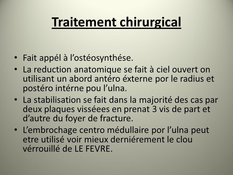 Traitement chirurgical Fait appél à lostéosynthése.