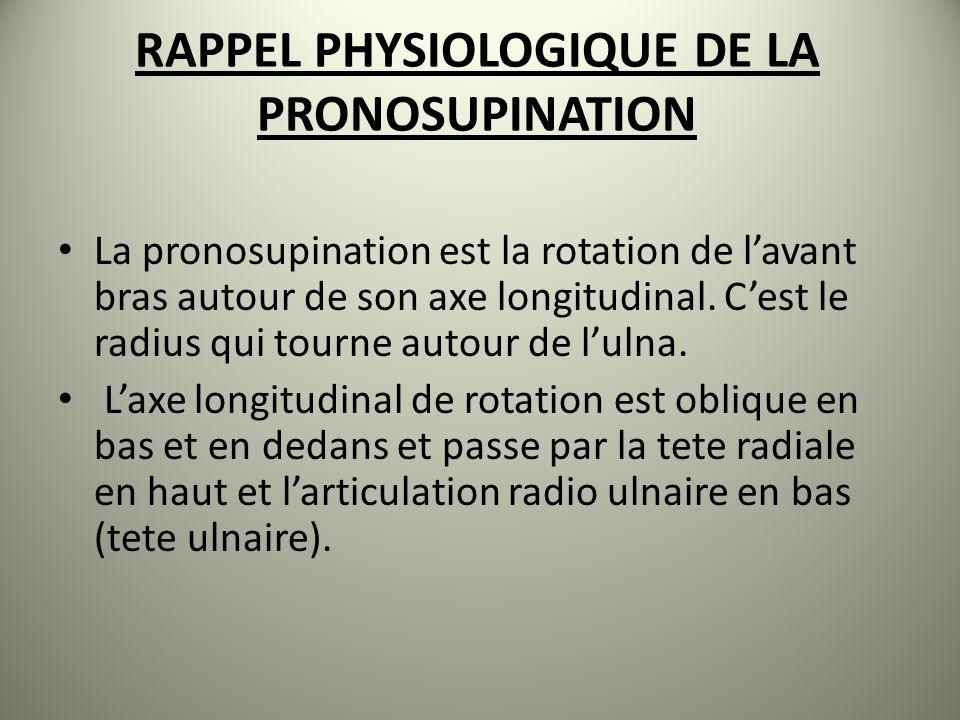 RAPPEL PHYSIOLOGIQUE DE LA PRONOSUPINATION La pronosupination est la rotation de lavant bras autour de son axe longitudinal. Cest le radius qui tourne