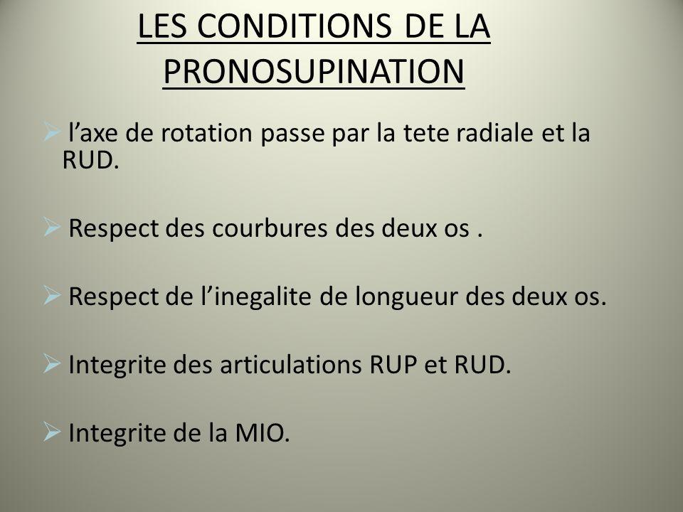 LES CONDITIONS DE LA PRONOSUPINATION laxe de rotation passe par la tete radiale et la RUD. Respect des courbures des deux os. Respect de linegalite de