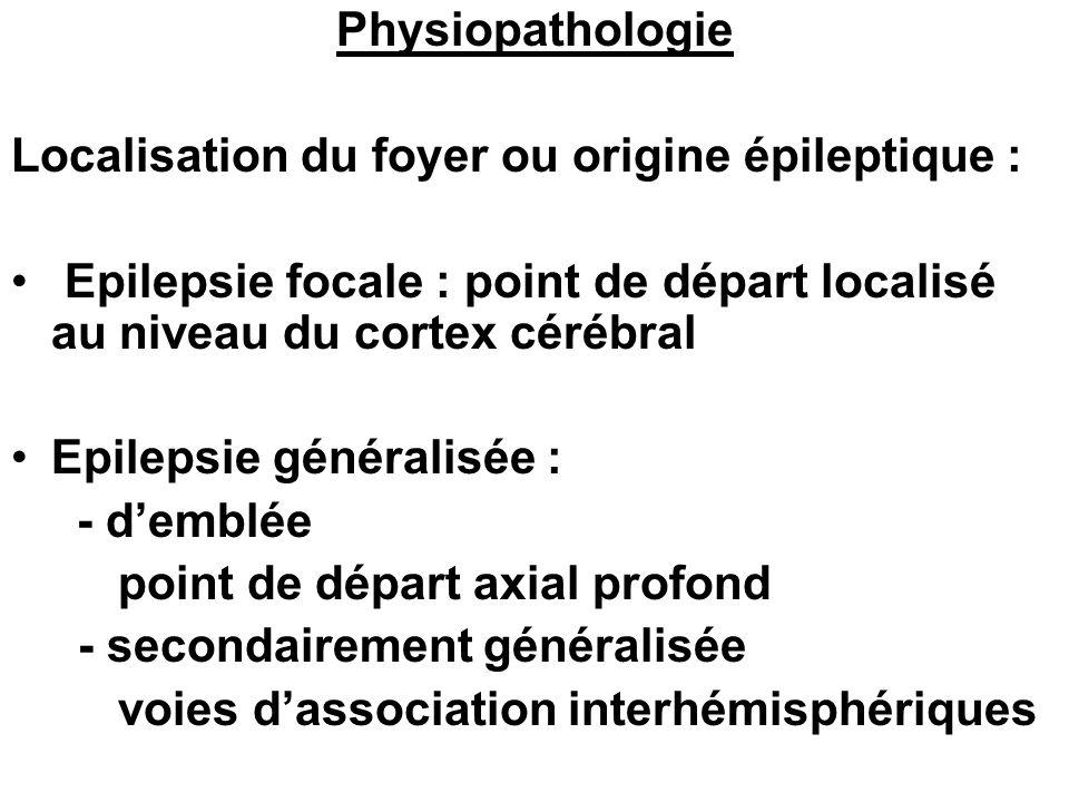 Physiopathologie Localisation du foyer ou origine épileptique : Epilepsie focale : point de départ localisé au niveau du cortex cérébral Epilepsie gén
