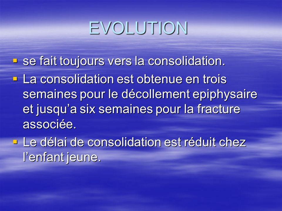 EVOLUTION se fait toujours vers la consolidation. se fait toujours vers la consolidation. La consolidation est obtenue en trois semaines pour le décol
