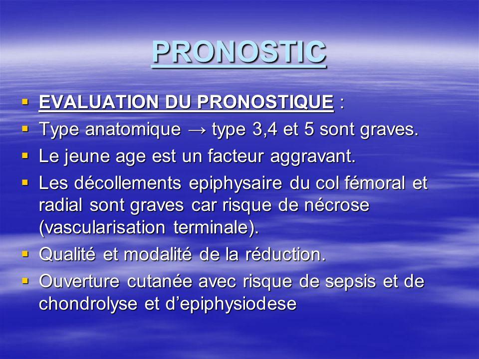 PRONOSTI c EVALUATION DU PRONOSTIQUE : EVALUATION DU PRONOSTIQUE : Type anatomique type 3,4 et 5 sont graves. Type anatomique type 3,4 et 5 sont grave
