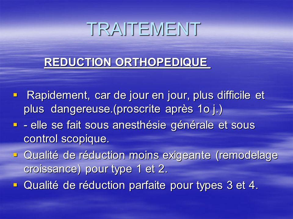 TRAITEMENT REDUCTION ORTHOPEDIQUE REDUCTION ORTHOPEDIQUE Rapidement, car de jour en jour, plus difficile et plus dangereuse.(proscrite après 1o j.) Ra