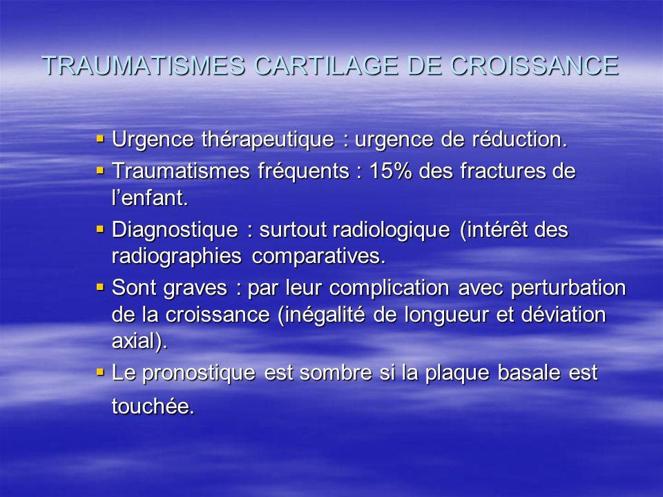 TRAUMATISMES CARTILAGE DE CROISSANCE Urgence thérapeutique : urgence de réduction. Urgence thérapeutique : urgence de réduction. Traumatismes fréquent