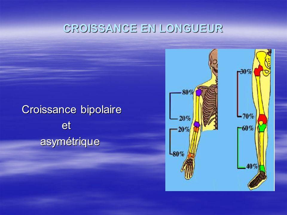 COMPLICATIONS « epiphysiodese» « epiphysiodese» Epiphysiodese est la fusion osseuse prématurée de la métaphyse et de lépiphyse.