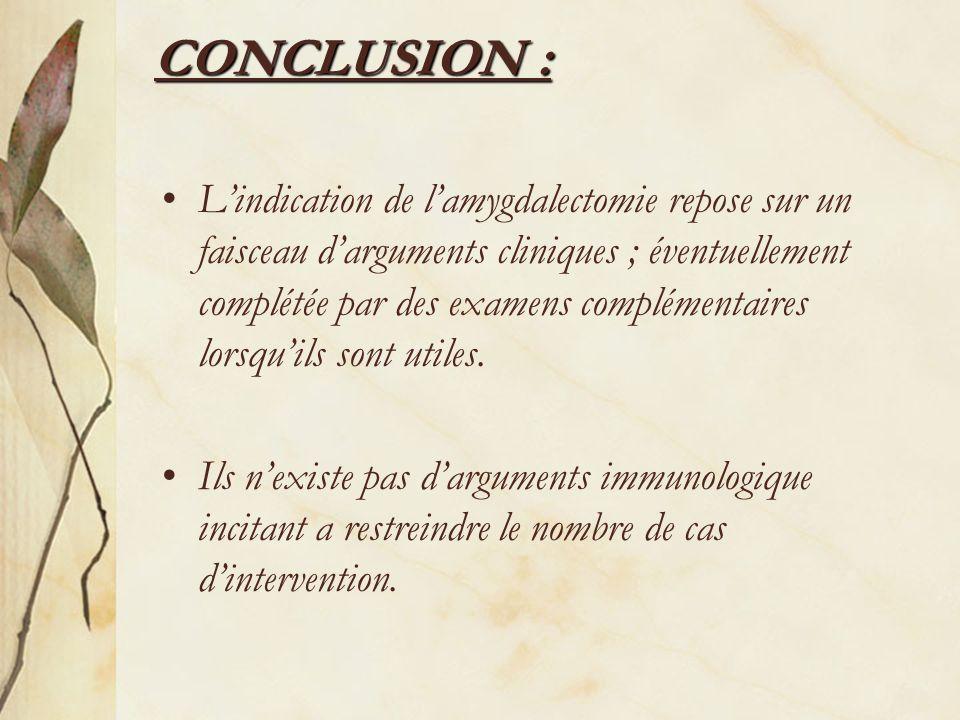 CONCLUSION : Lindication de lamygdalectomie repose sur un faisceau darguments cliniques ; éventuellement complétée par des examens complémentaires lor