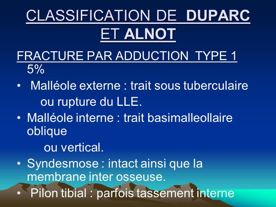 FRACTURE PAR ADDUCTION TYPE 1 5% Malléole externe : trait sous tuberculaire ou rupture du LLE. Malléole interne : trait basimalleollaire oblique ou ve