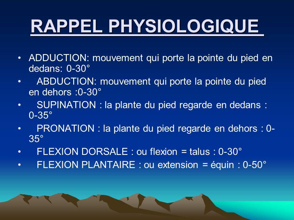 RAPPEL PHYSIOLOGIQUE RAPPEL PHYSIOLOGIQUE ADDUCTION: mouvement qui porte la pointe du pied en dedans: 0-30° ABDUCTION: mouvement qui porte la pointe d