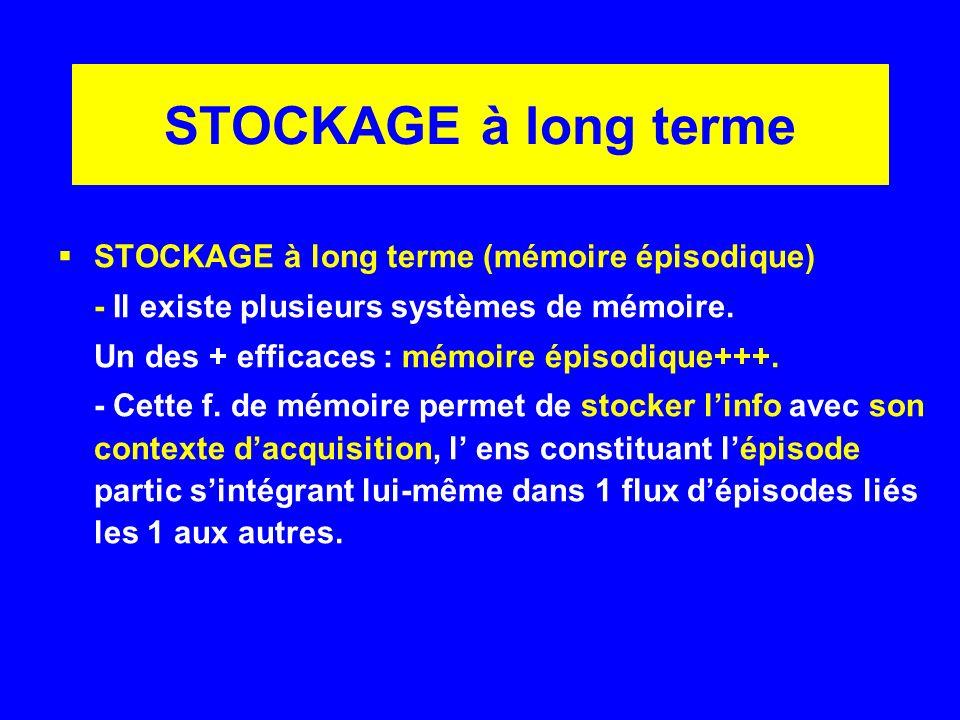 STOCKAGE à long terme STOCKAGE à long terme (mémoire épisodique) - Il existe plusieurs systèmes de mémoire. Un des + efficaces : mémoire épisodique+++