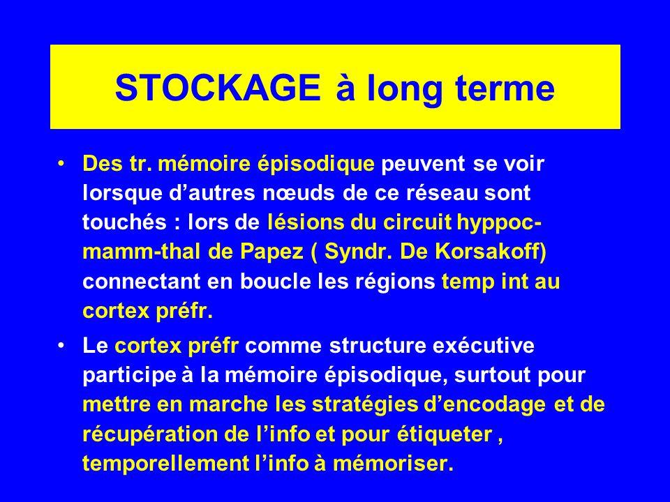 STOCKAGE à long terme Des tr. mémoire épisodique peuvent se voir lorsque dautres nœuds de ce réseau sont touchés : lors de lésions du circuit hyppoc-