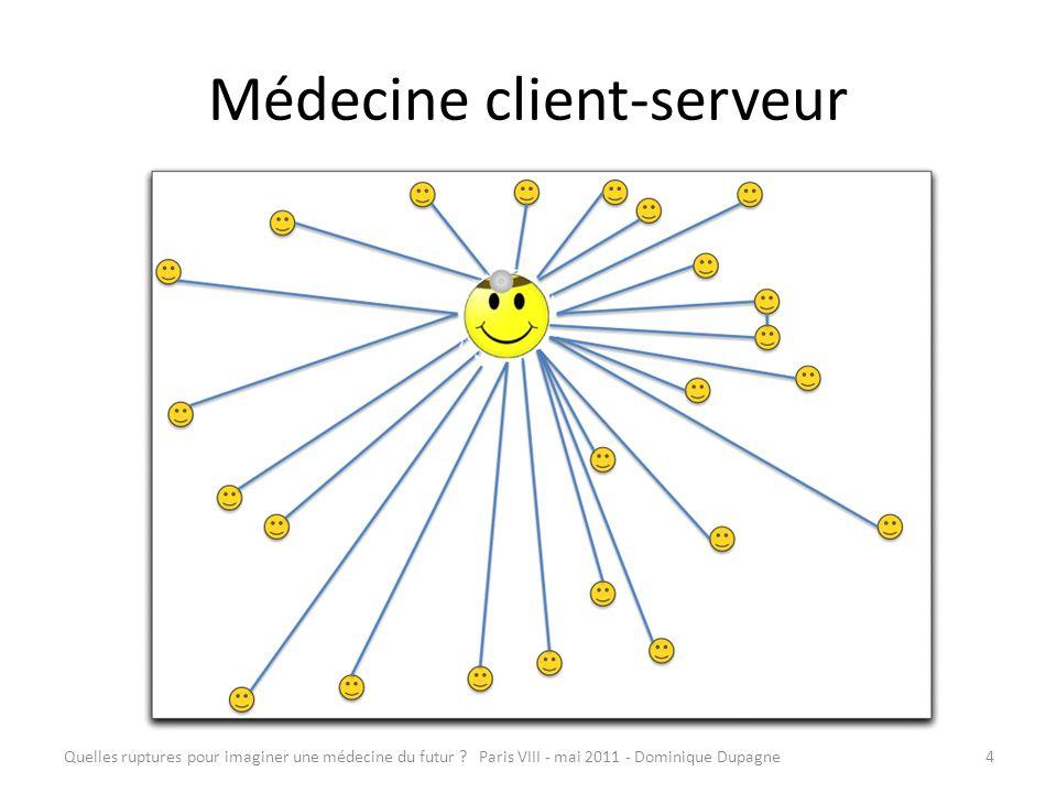Quelles ruptures pour imaginer une médecine du futur ? Paris VIII - mai 2011 - Dominique Dupagne4 Médecine client-serveur