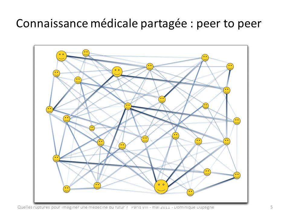 Quelles ruptures pour imaginer une médecine du futur ? Paris VIII - mai 2011 - Dominique Dupagne5 Connaissance médicale partagée : peer to peer