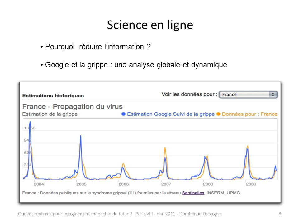 Quelles ruptures pour imaginer une médecine du futur ? Paris VIII - mai 2011 - Dominique Dupagne8 Science en ligne Pourquoi réduire linformation ? Goo