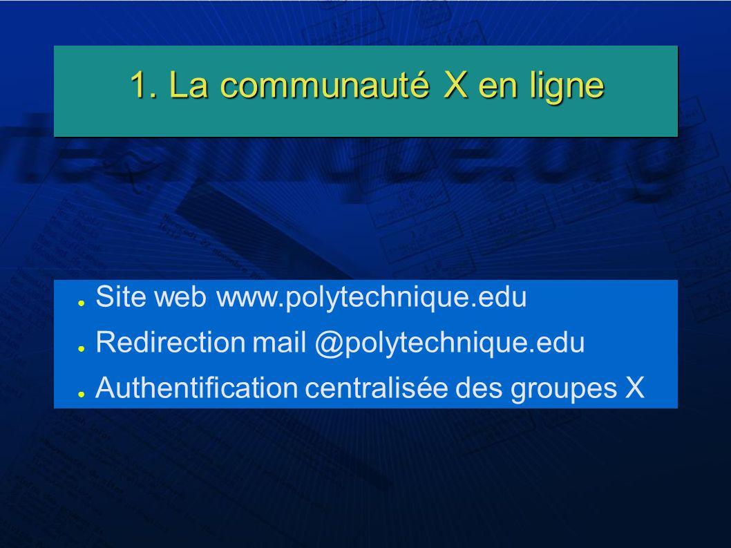 1. La communauté X en ligne Site web www.polytechnique.edu Redirection mail @polytechnique.edu Authentification centralisée des groupes X