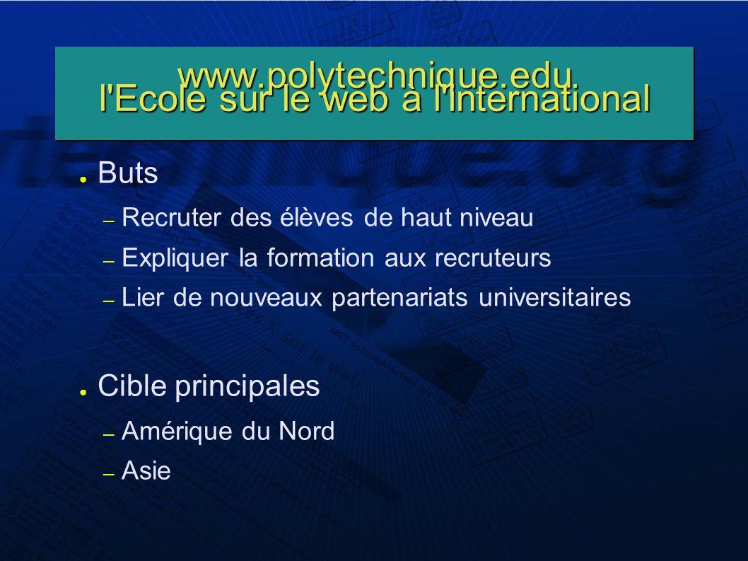 www.polytechnique.edu l Ecole sur le web à l international Buts – Recruter des élèves de haut niveau – Expliquer la formation aux recruteurs – Lier de nouveaux partenariats universitaires Cible principales – Amérique du Nord – Asie