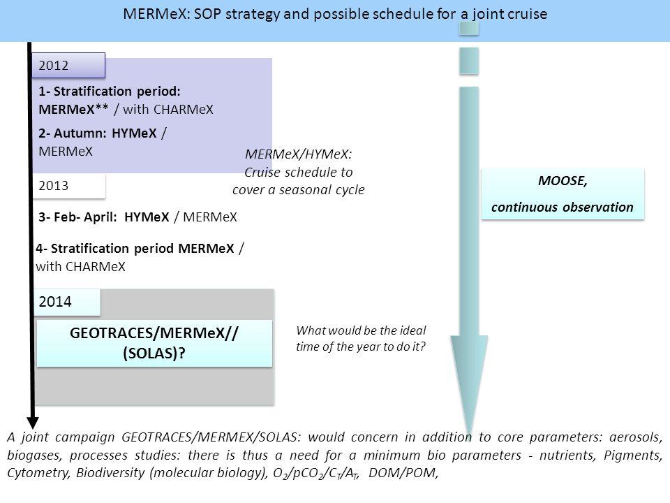 2012 2013 2014 3- Feb- April: HYMeX / MERMeX 2- Autumn: HYMeX / MERMeX 1- Stratification period: MERMeX** / with CHARMeX GEOTRACES/MERMeX// (SOLAS)? 4