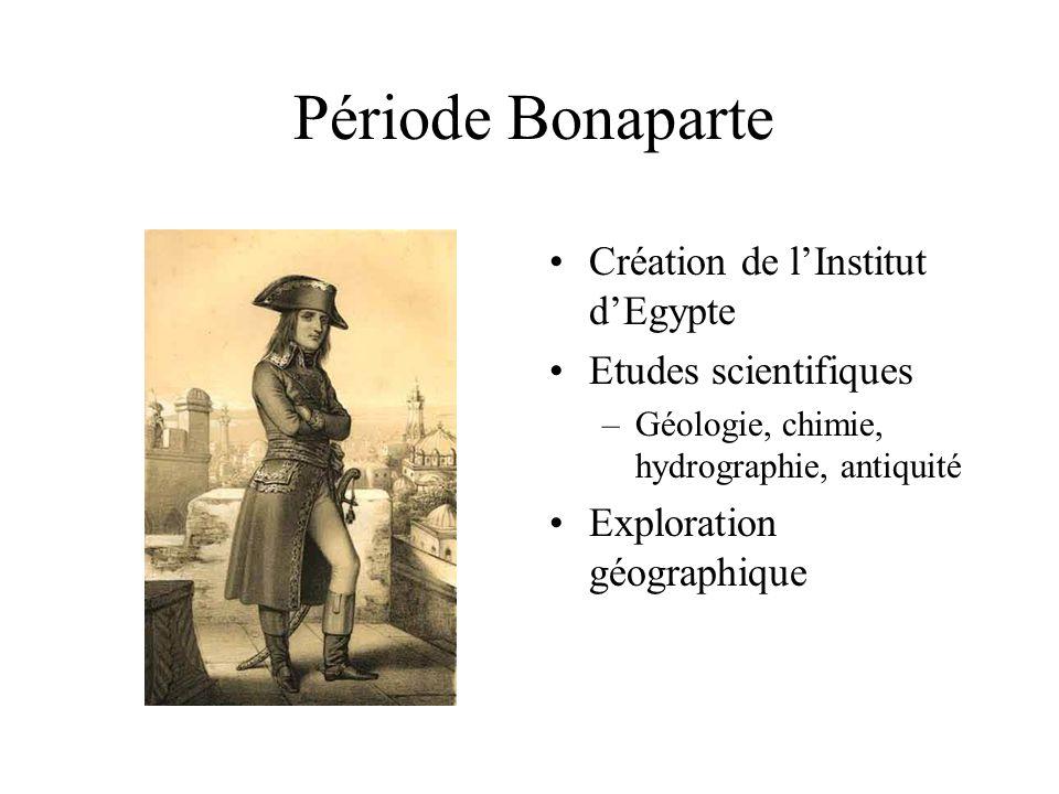 Période Bonaparte Création de lInstitut dEgypte Etudes scientifiques –Géologie, chimie, hydrographie, antiquité Exploration géographique