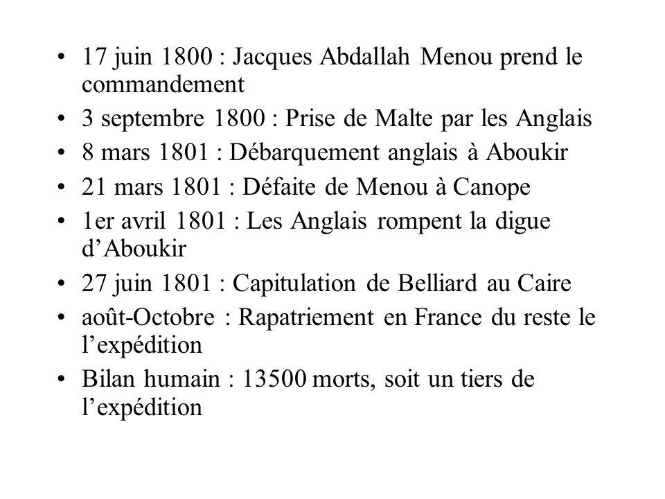 17 juin 1800 : Jacques Abdallah Menou prend le commandement 3 septembre 1800 : Prise de Malte par les Anglais 8 mars 1801 : Débarquement anglais à Aboukir 21 mars 1801 : Défaite de Menou à Canope 1er avril 1801 : Les Anglais rompent la digue dAboukir 27 juin 1801 : Capitulation de Belliard au Caire août-Octobre : Rapatriement en France du reste le lexpédition Bilan humain : 13500 morts, soit un tiers de lexpédition