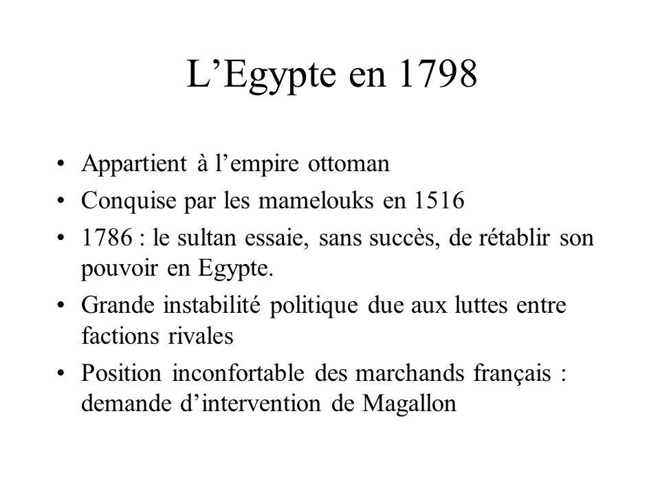 LEgypte en 1798 Appartient à lempire ottoman Conquise par les mamelouks en 1516 1786 : le sultan essaie, sans succès, de rétablir son pouvoir en Egypte.