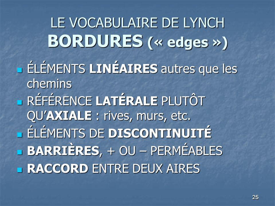 25 LE VOCABULAIRE DE LYNCH BORDURES (« edges ») ÉLÉMENTS LINÉAIRES autres que les chemins ÉLÉMENTS LINÉAIRES autres que les chemins RÉFÉRENCE LATÉRALE