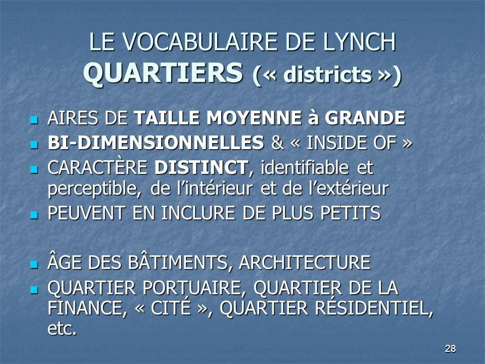 28 LE VOCABULAIRE DE LYNCH QUARTIERS (« districts ») AIRES DE TAILLE MOYENNE à GRANDE AIRES DE TAILLE MOYENNE à GRANDE BI-DIMENSIONNELLES & « INSIDE O