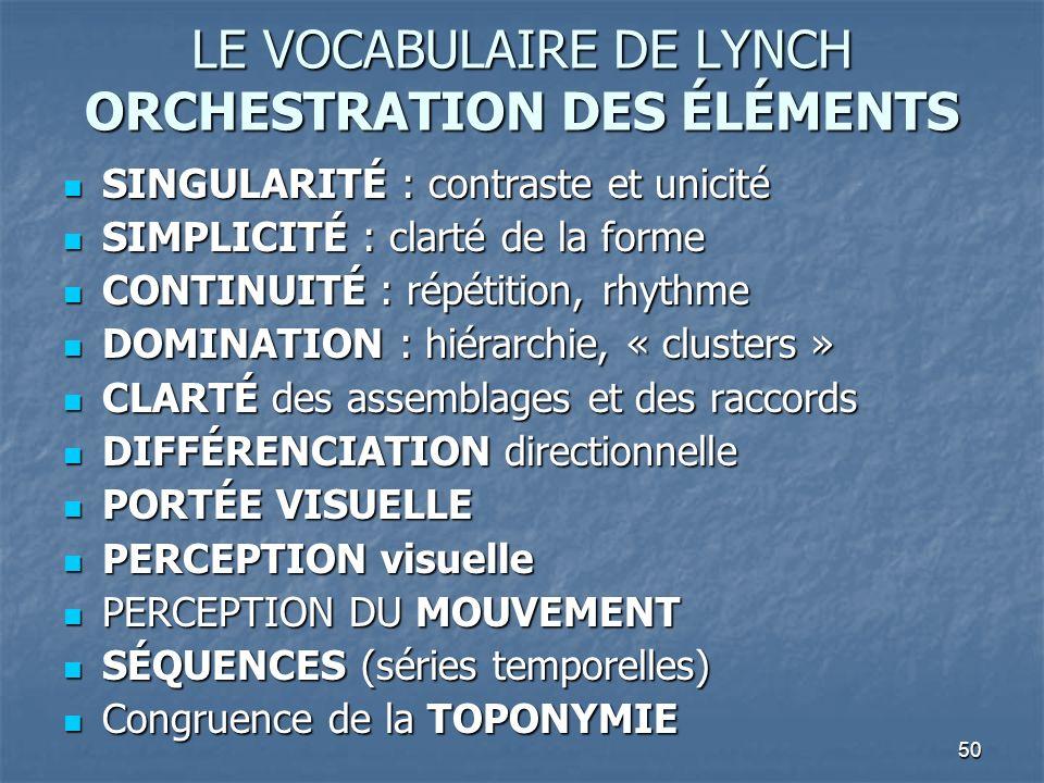 50 LE VOCABULAIRE DE LYNCH ORCHESTRATION DES ÉLÉMENTS SINGULARITÉ : contraste et unicité SINGULARITÉ : contraste et unicité SIMPLICITÉ : clarté de la