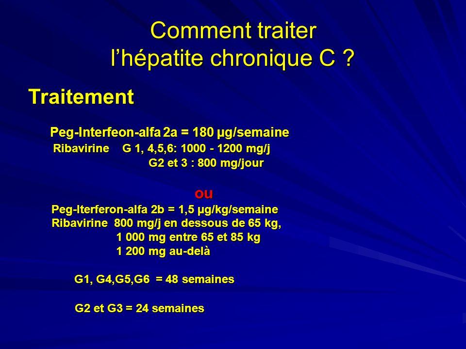 Comment traiter lhépatite chronique C ? Traitement Peg-Interfeon-alfa 2a = 180 µg/semaine Peg-Interfeon-alfa 2a = 180 µg/semaine Ribavirine G 1, 4,5,6