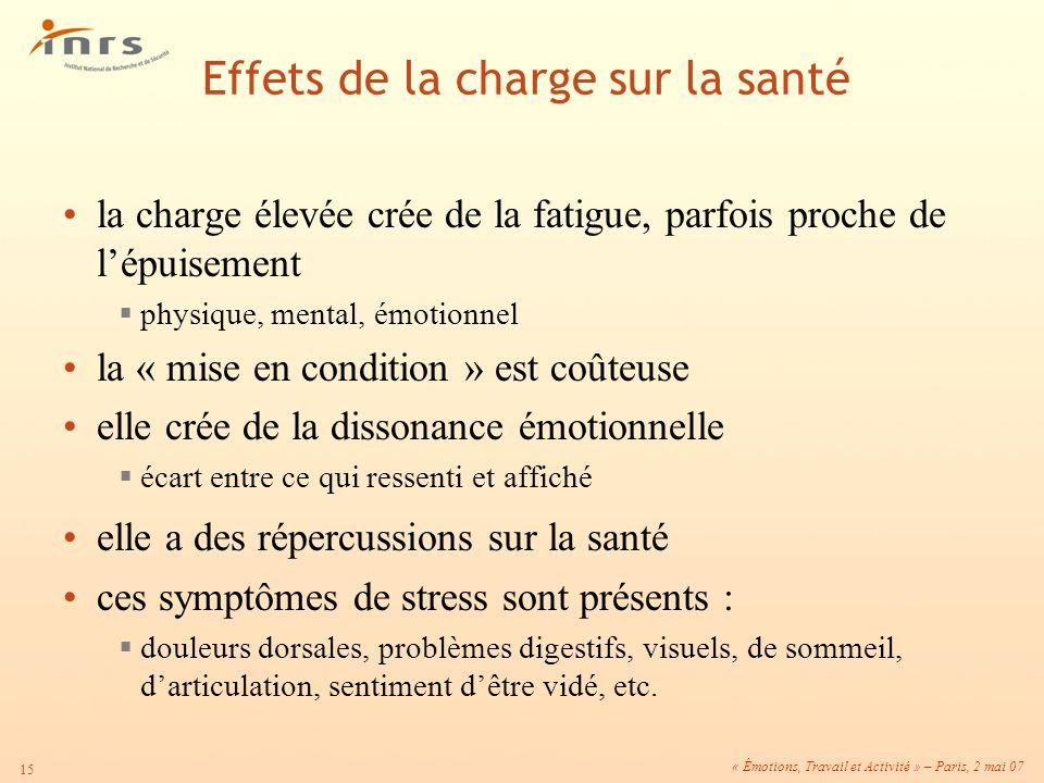 « Émotions, Travail et Activité » – Paris, 2 mai 07 15 la charge élevée crée de la fatigue, parfois proche de lépuisement physique, mental, émotionnel