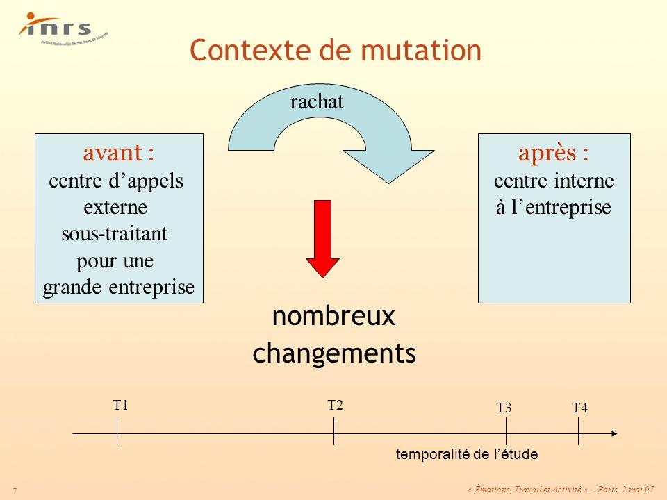 « Émotions, Travail et Activité » – Paris, 2 mai 07 7 Contexte de mutation avant : centre dappels externe sous-traitant pour une grande entreprise apr