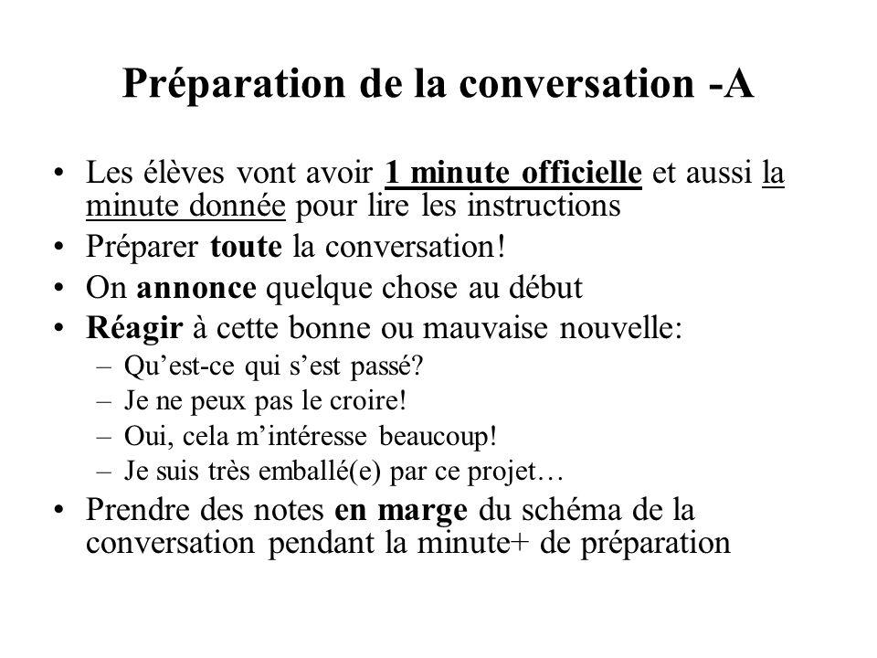Préparation de la conversation -A Les élèves vont avoir 1 minute officielle et aussi la minute donnée pour lire les instructions Préparer toute la conversation.