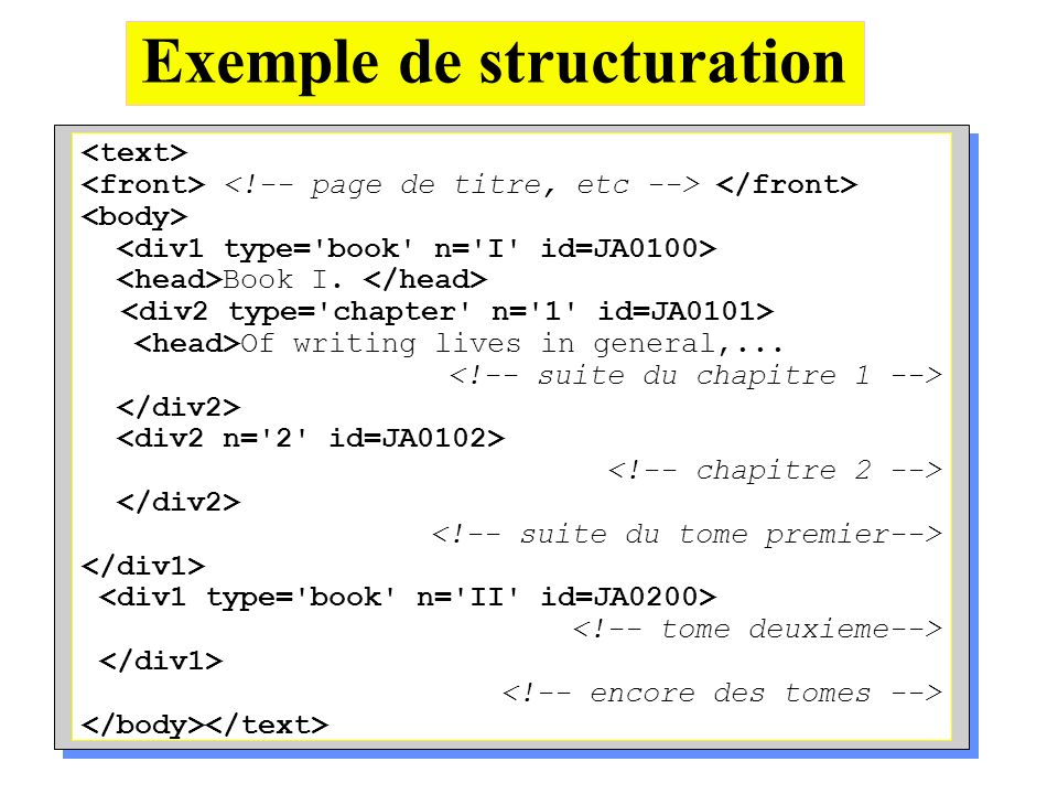 Exemple de structuration Book I. Of writing lives in general,...