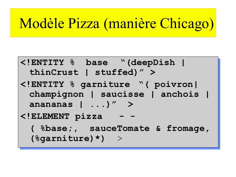 Modèle Pizza (manière Chicago) <!ELEMENT pizza - - ( %base;, sauceTomate & fromage, (%garniture)*) > <!ELEMENT pizza - - ( %base;, sauceTomate & froma