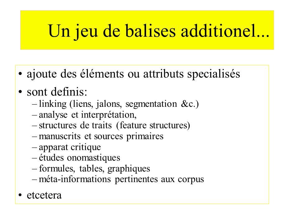 Un jeu de balises additionel... ajoute des éléments ou attributs specialisés sont definis: –linking (liens, jalons, segmentation &c.) –analyse et inte