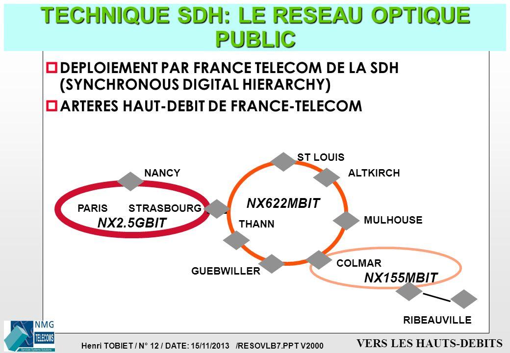 Henri TOBIET / N° 11 / DATE: 15/11/2013 /RESOVLB7.PPT V2000 VERS LES HAUTS-DEBITS p BANDE PASSANTES LARGES (20M À 10GHZ) p INSENSIBLE AUX PERTURBATION