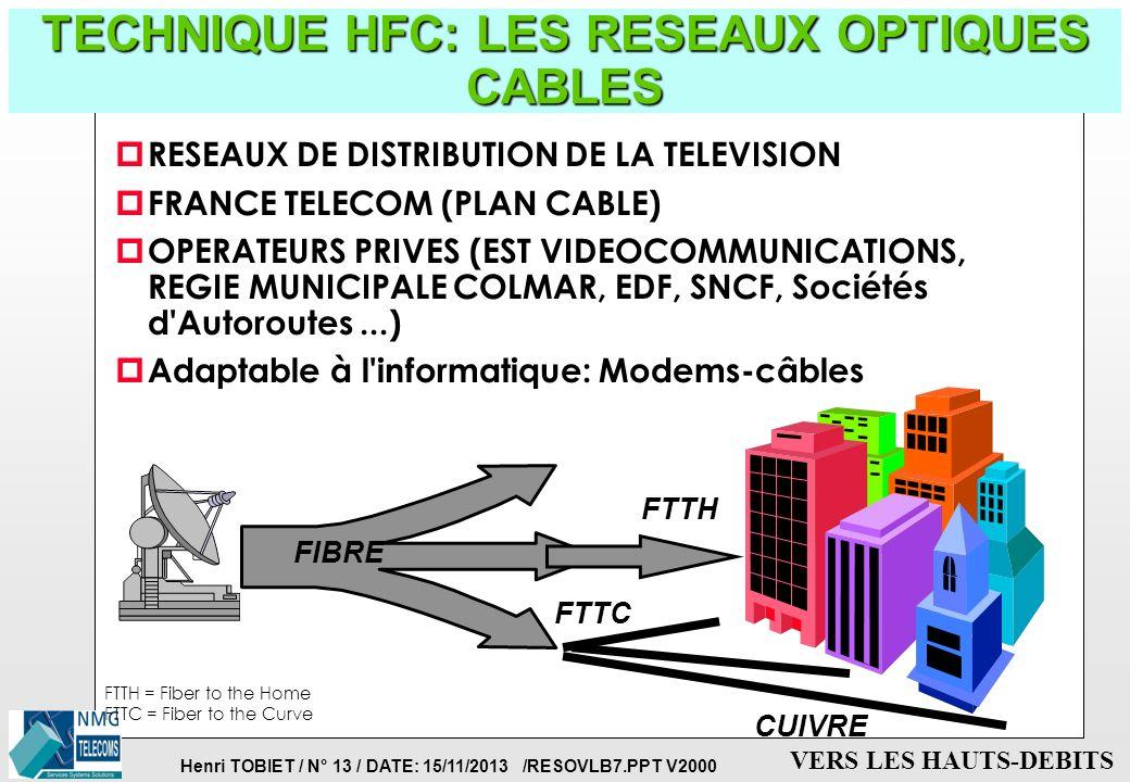 Henri TOBIET / N° 12 / DATE: 15/11/2013 /RESOVLB7.PPT V2000 VERS LES HAUTS-DEBITS TECHNIQUE SDH: LE RESEAU OPTIQUE PUBLIC p DEPLOIEMENT PAR FRANCE TEL