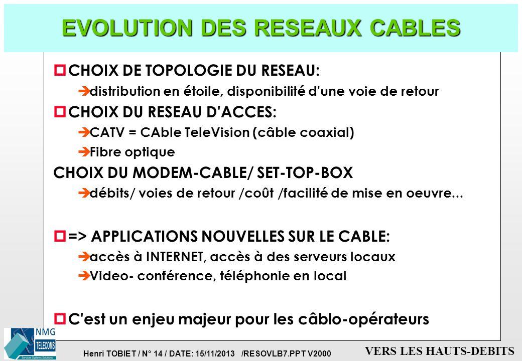 Henri TOBIET / N° 13 / DATE: 15/11/2013 /RESOVLB7.PPT V2000 VERS LES HAUTS-DEBITS TECHNIQUE HFC: LES RESEAUX OPTIQUES CABLES p RESEAUX DE DISTRIBUTION