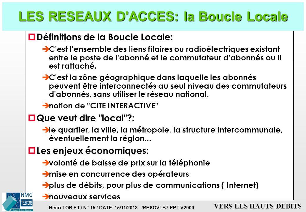Henri TOBIET / N° 14 / DATE: 15/11/2013 /RESOVLB7.PPT V2000 VERS LES HAUTS-DEBITS EVOLUTION DES RESEAUX CABLES p CHOIX DE TOPOLOGIE DU RESEAU: è distr