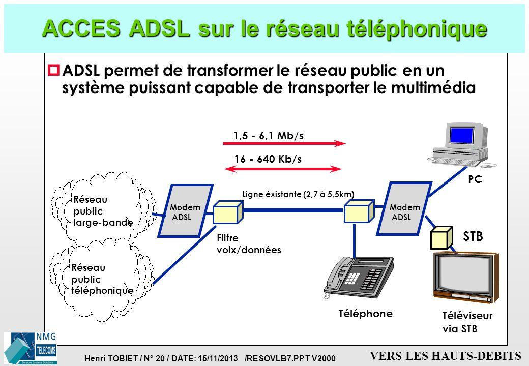 Henri TOBIET / N° 19 / DATE: 15/11/2013 /RESOVLB7.PPT V2000 VERS LES HAUTS-DEBITS ACCES PAR MODEMS-CABLES et SET-TOP-BOXES (STB) p Modem-Câble: permet